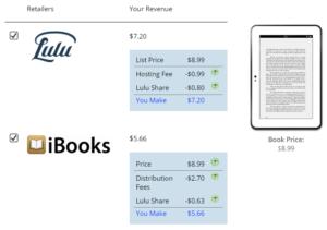 lulu, eBooks publisher