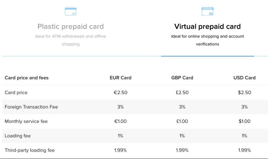 5 Best Bitcoin Debit Cards: Review and Comparison. Thinkmaverick