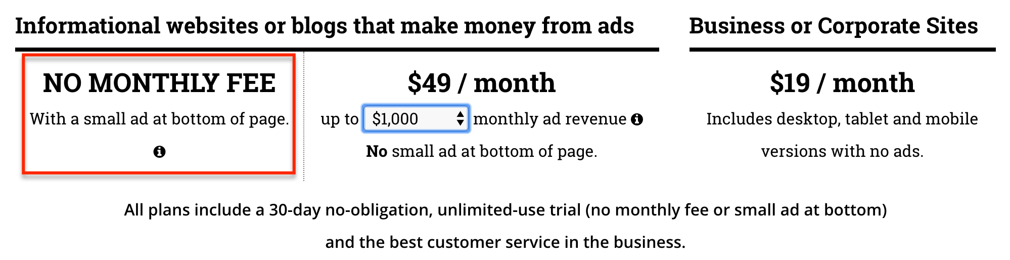 Ezoic Review: How To Increase Your AdSense Ad Revenue Almost
